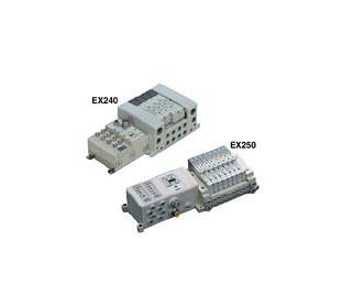 串行传送系统  EX